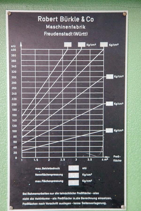 CNC Auction - BÜRKLE - U 60